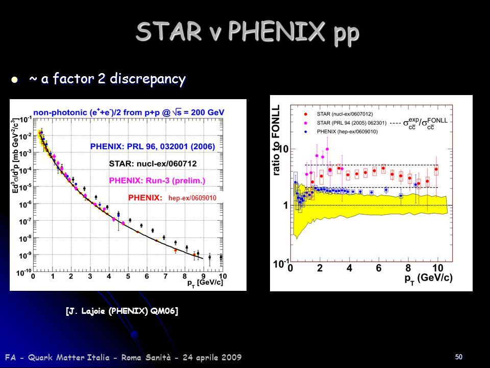 STAR v PHENIX pp ~ a factor 2 discrepancy [J. Lajoie (PHENIX) QM06]
